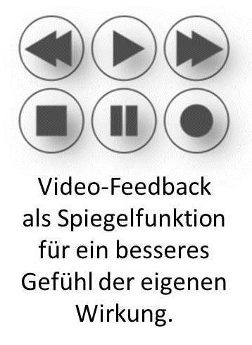 Video-Feedback Niko Bayer